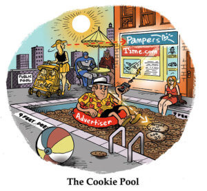 Marketing bij Jumbo: de cookie pool